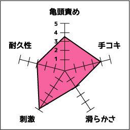 TENGAPOCKET評価 四角